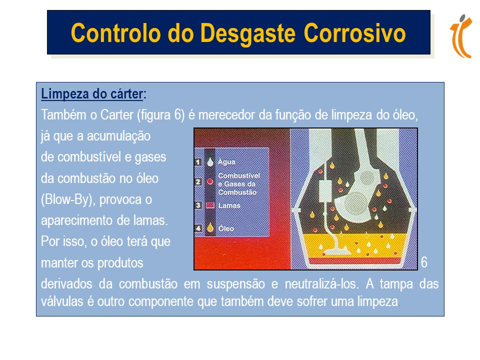 Controlo do Desgaste Corrosivo