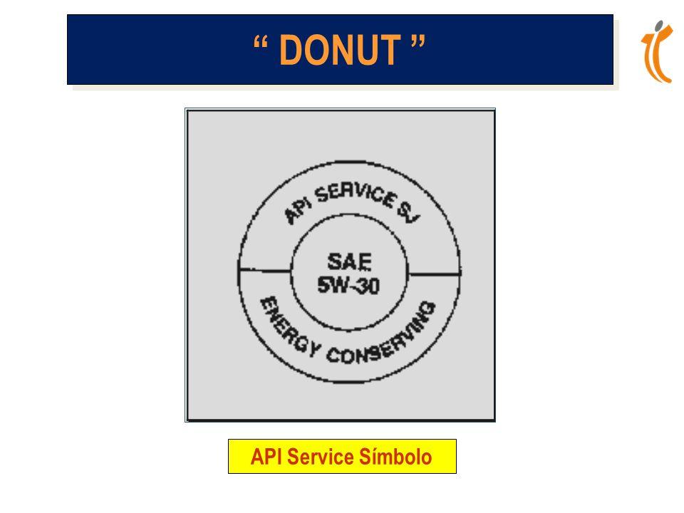DONUT API Service Símbolo