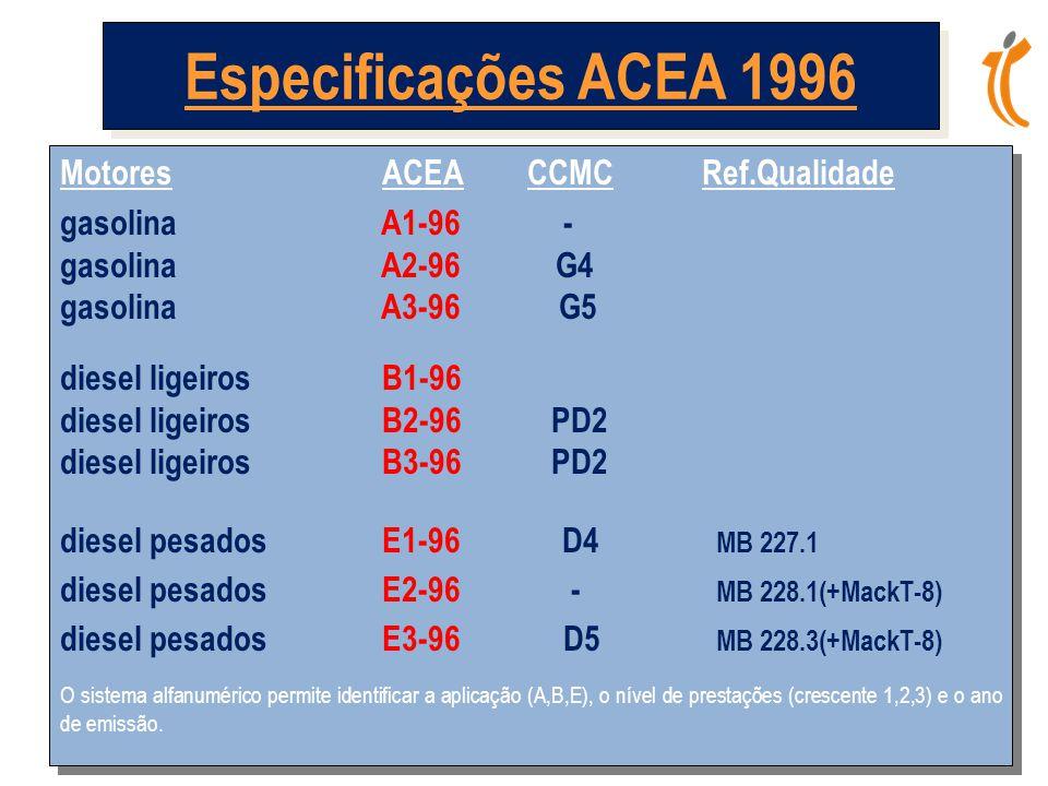 Especificações ACEA 1996 Motores ACEA CCMC Ref.Qualidade