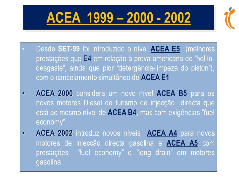 ACEA 1999 – 2000 - 2002
