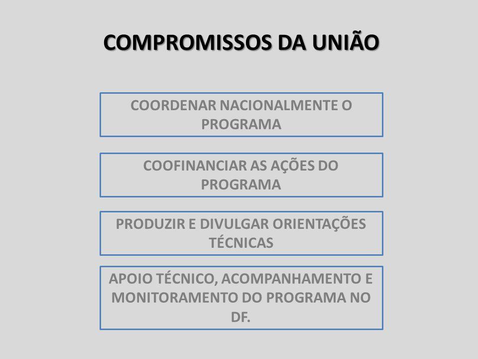 COMPROMISSOS DA UNIÃO COORDENAR NACIONALMENTE O PROGRAMA