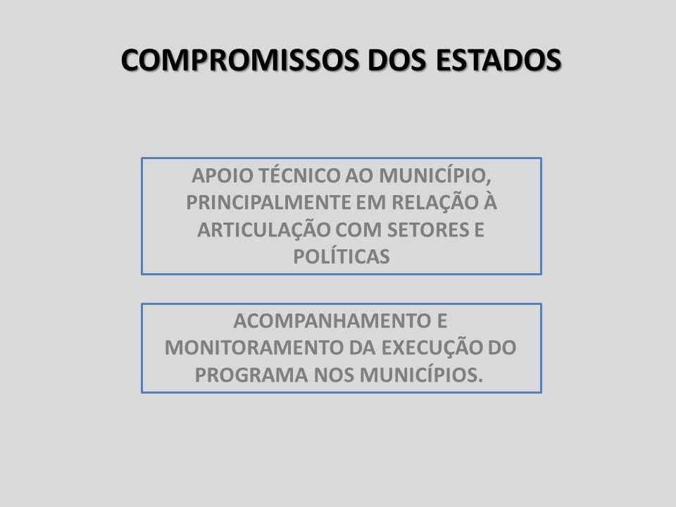 COMPROMISSOS DOS ESTADOS