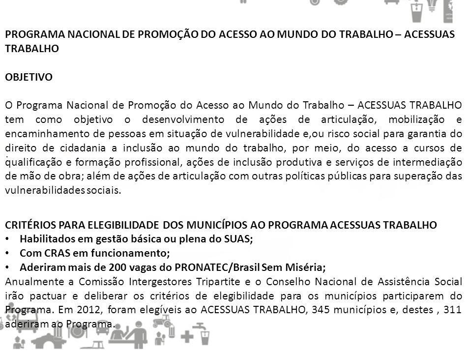 PROGRAMA NACIONAL DE PROMOÇÃO DO ACESSO AO MUNDO DO TRABALHO – ACESSUAS