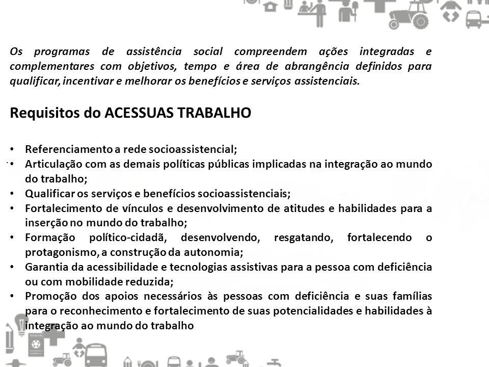 Requisitos do ACESSUAS TRABALHO