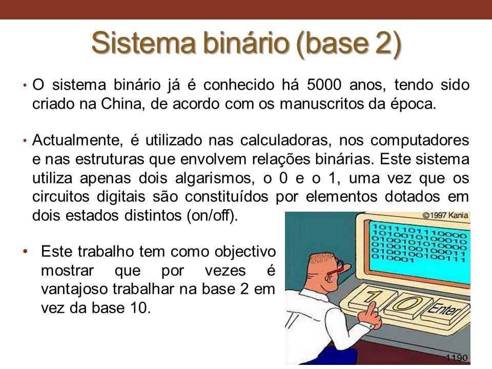 Sistema binário (base 2)
