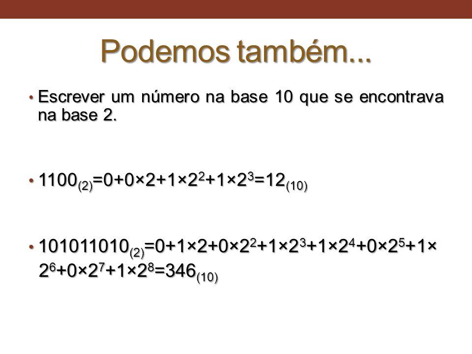 Podemos também... 1100(2)=0+0×2+1×22+1×23=12(10)
