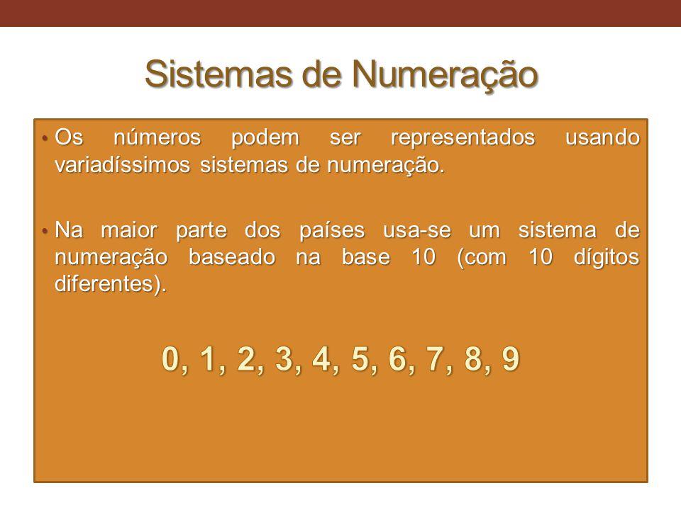 Sistemas de Numeração Os números podem ser representados usando variadíssimos sistemas de numeração.