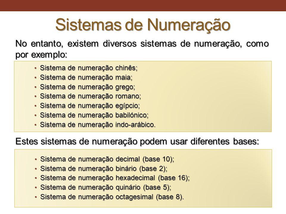 Sistemas de Numeração No entanto, existem diversos sistemas de numeração, como por exemplo: Sistema de numeração chinês;