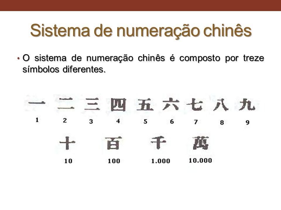 Sistema de numeração chinês