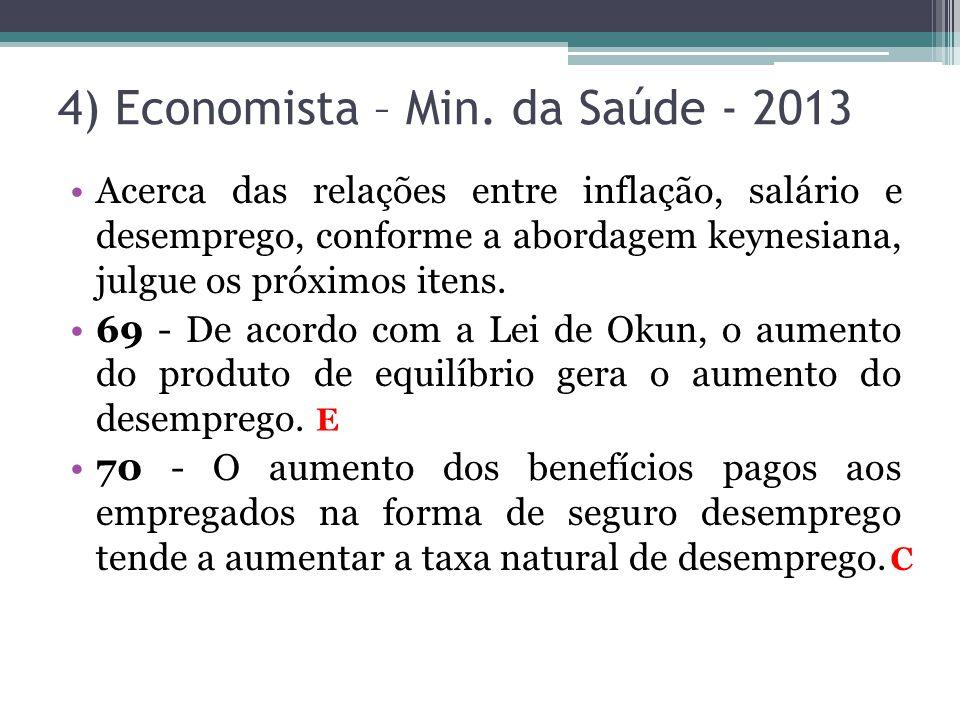 4) Economista – Min. da Saúde - 2013
