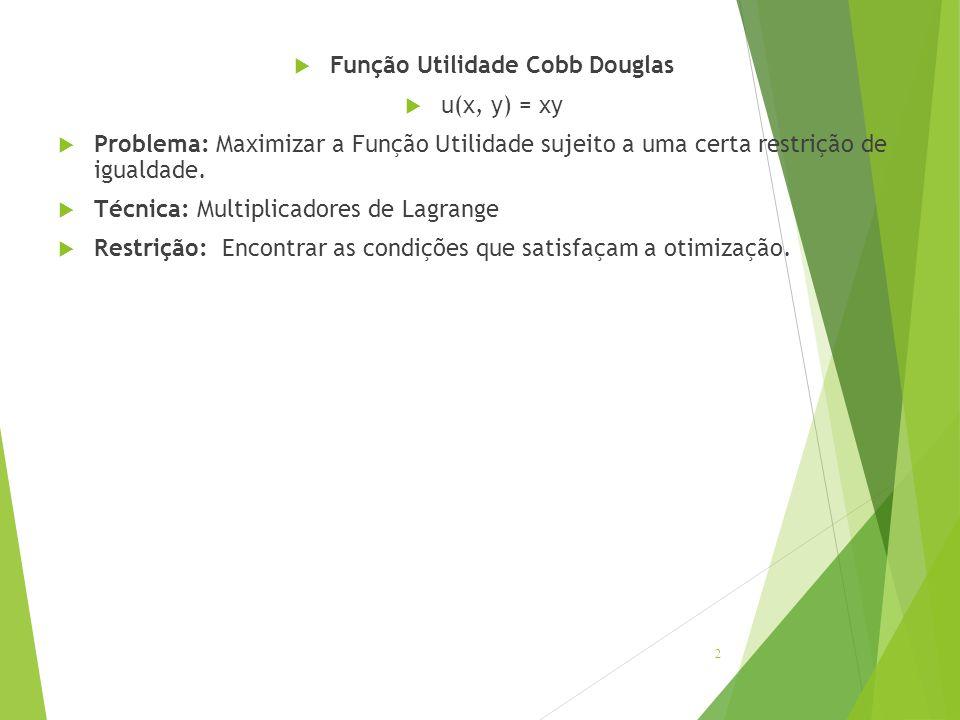 Função Utilidade Cobb Douglas