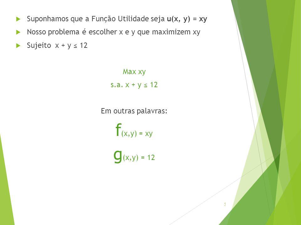 Suponhamos que a Função Utilidade seja u(x, y) = xy