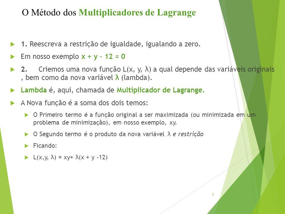O Método dos Multiplicadores de Lagrange
