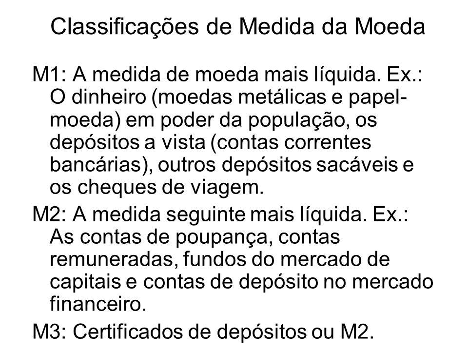 Classificações de Medida da Moeda