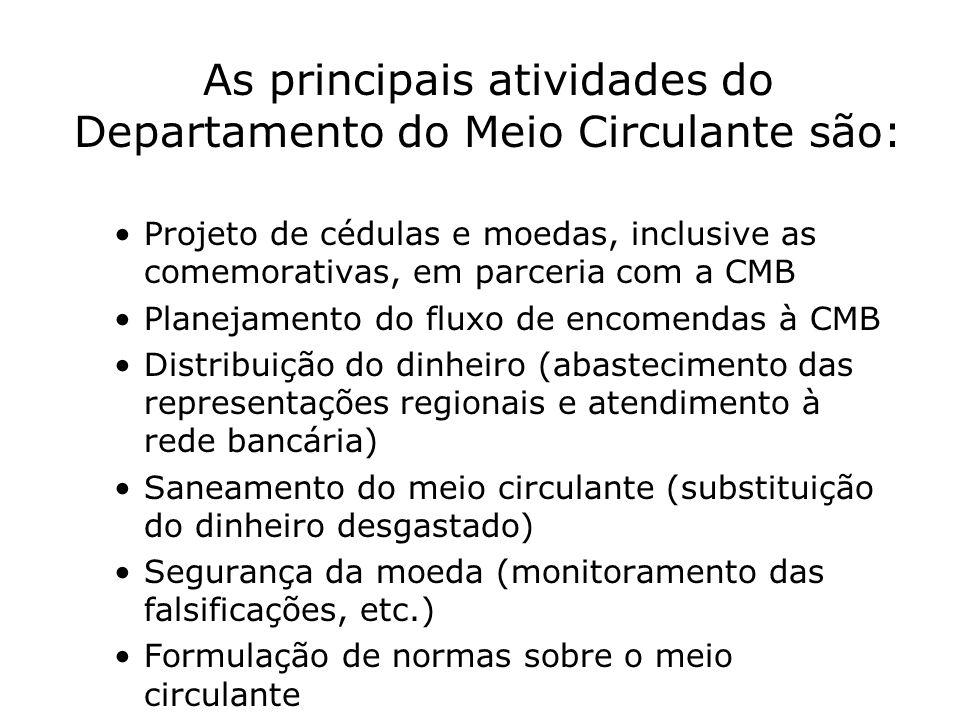 As principais atividades do Departamento do Meio Circulante são: