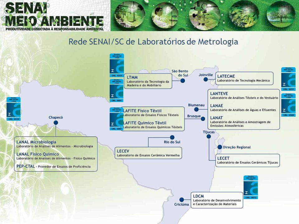 Rede SENAI/SC de Laboratórios de Metrologia