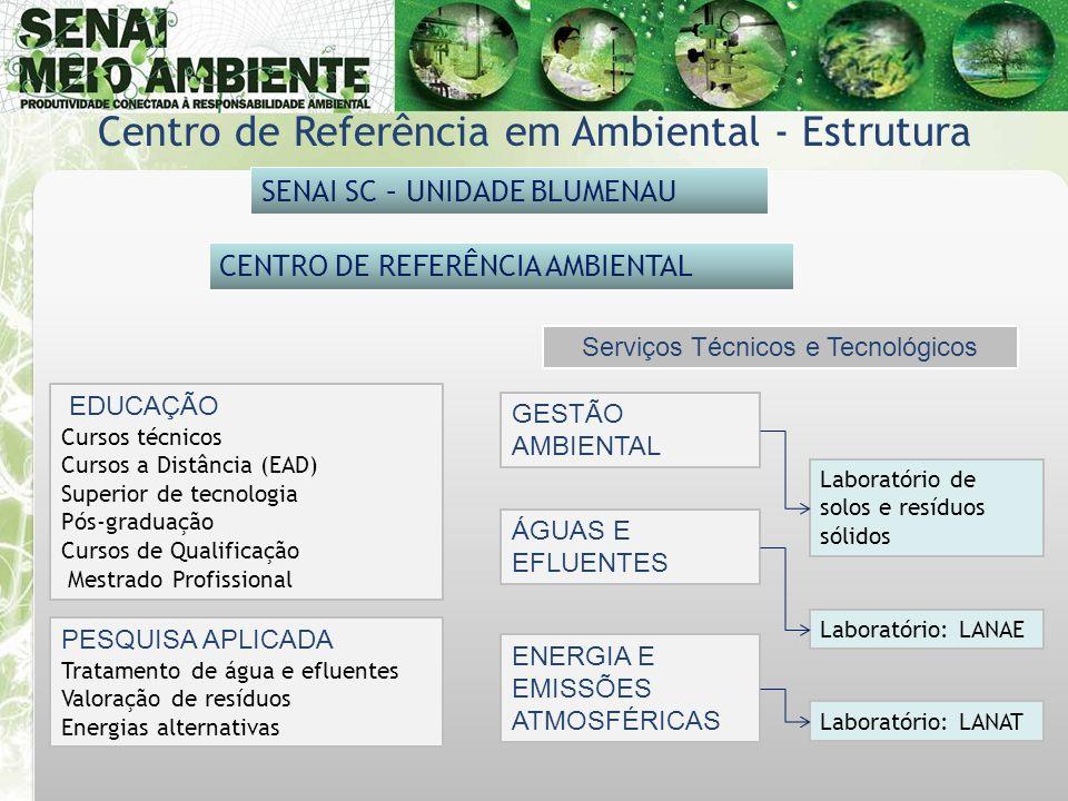 Centro de Referência em Ambiental - Estrutura