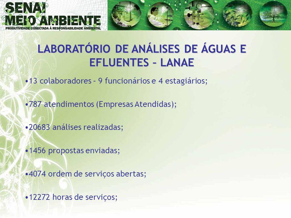 LABORATÓRIO DE ANÁLISES DE ÁGUAS E EFLUENTES – LANAE