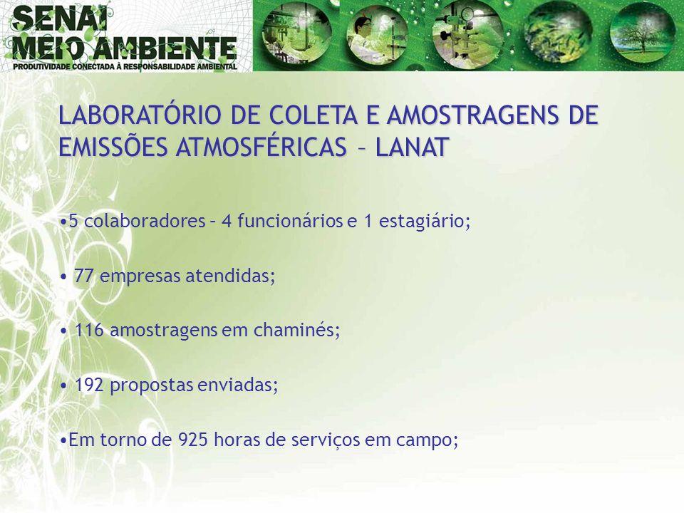 LABORATÓRIO DE COLETA E AMOSTRAGENS DE EMISSÕES ATMOSFÉRICAS – LANAT