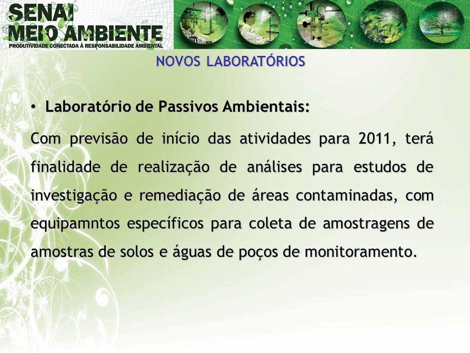 Laboratório de Passivos Ambientais: