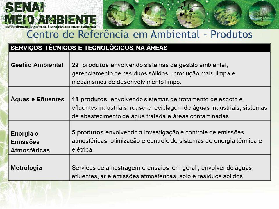 Centro de Referência em Ambiental - Produtos