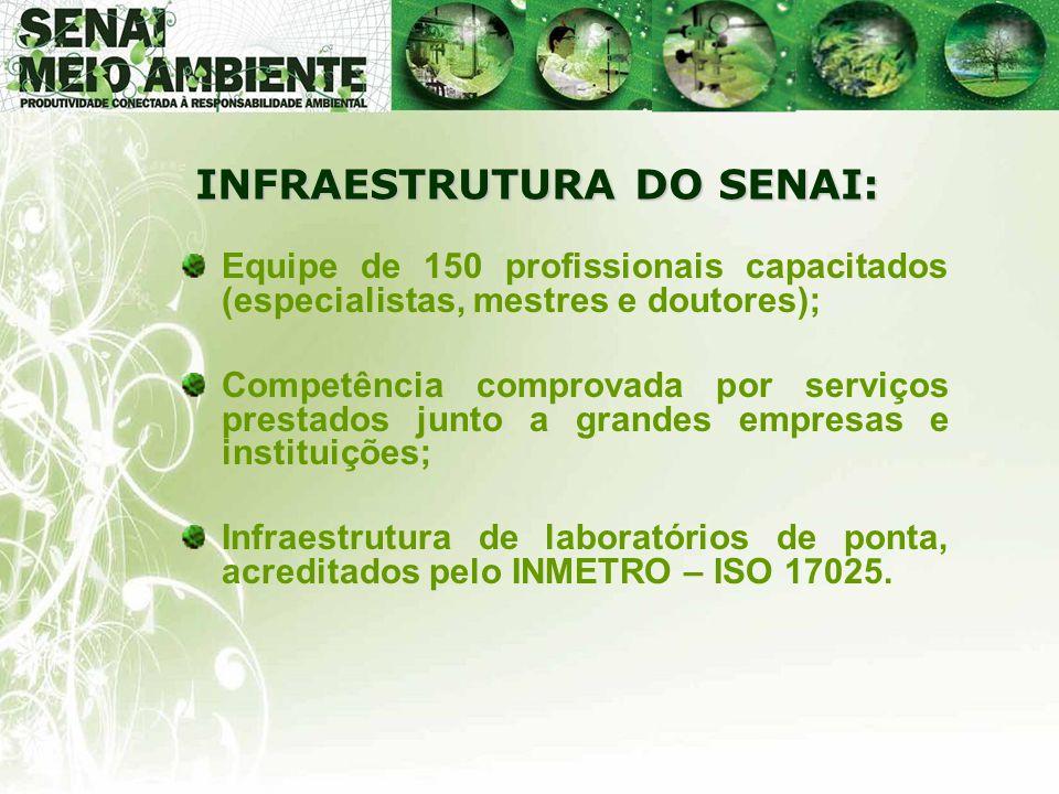 INFRAESTRUTURA DO SENAI: