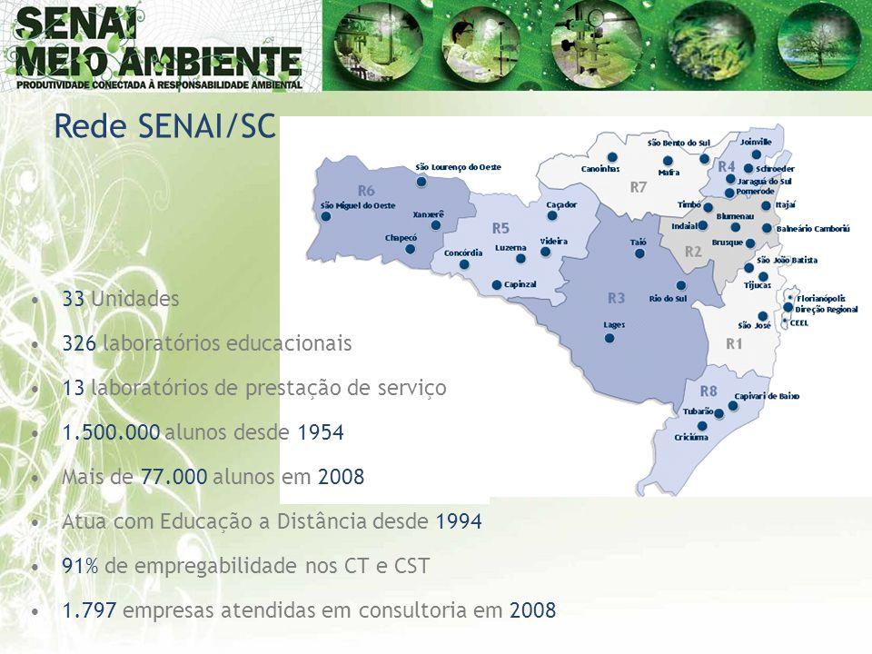 Rede SENAI/SC 33 Unidades 326 laboratórios educacionais