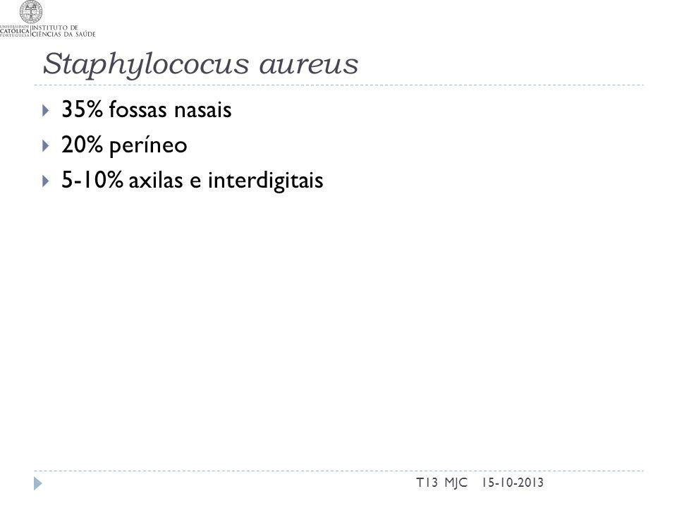 Staphylococus aureus 35% fossas nasais 20% períneo