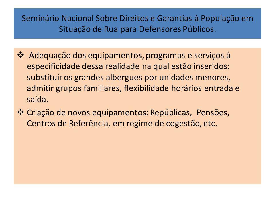 Seminário Nacional Sobre Direitos e Garantias à População em Situação de Rua para Defensores Públicos.