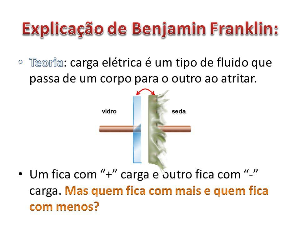 Explicação de Benjamin Franklin: