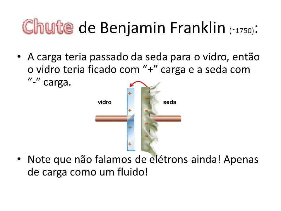 Chute de Benjamin Franklin (~1750):