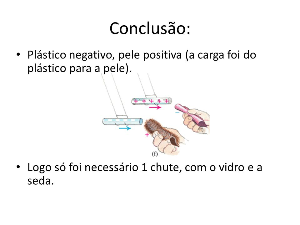 Conclusão: Plástico negativo, pele positiva (a carga foi do plástico para a pele).