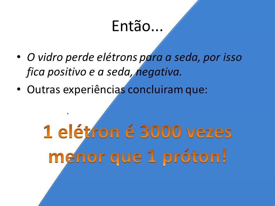 1 elétron é 3000 vezes menor que 1 próton!