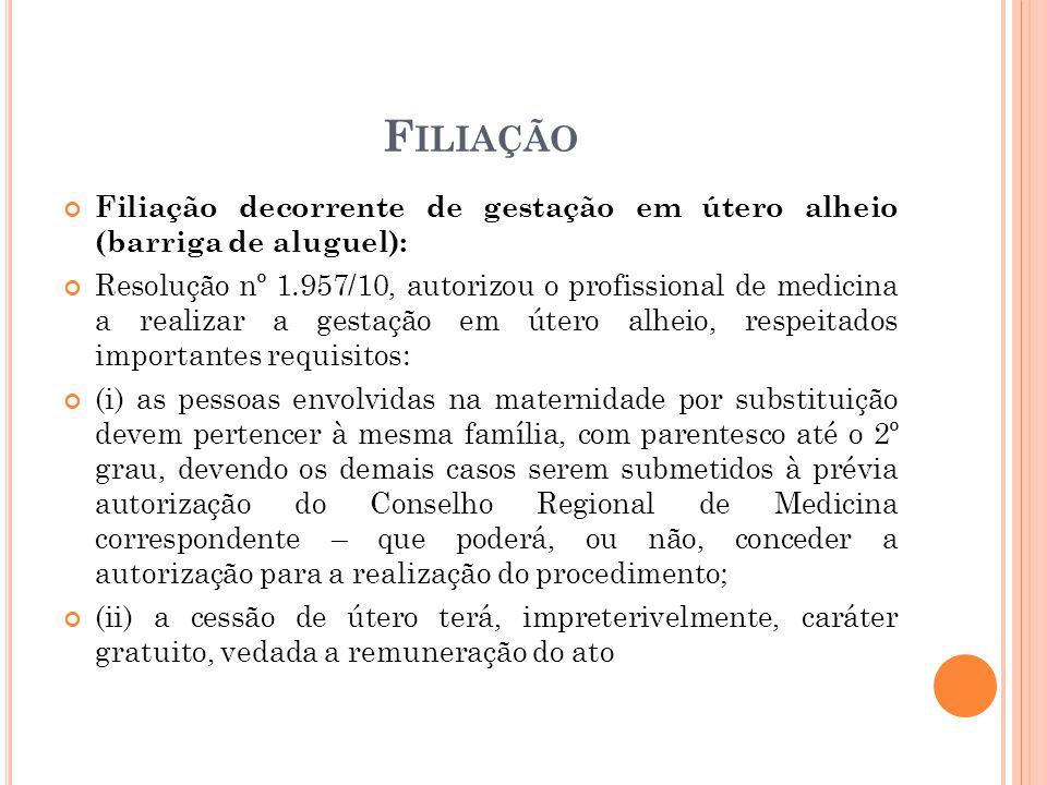 Filiação Filiação decorrente de gestação em útero alheio (barriga de aluguel):
