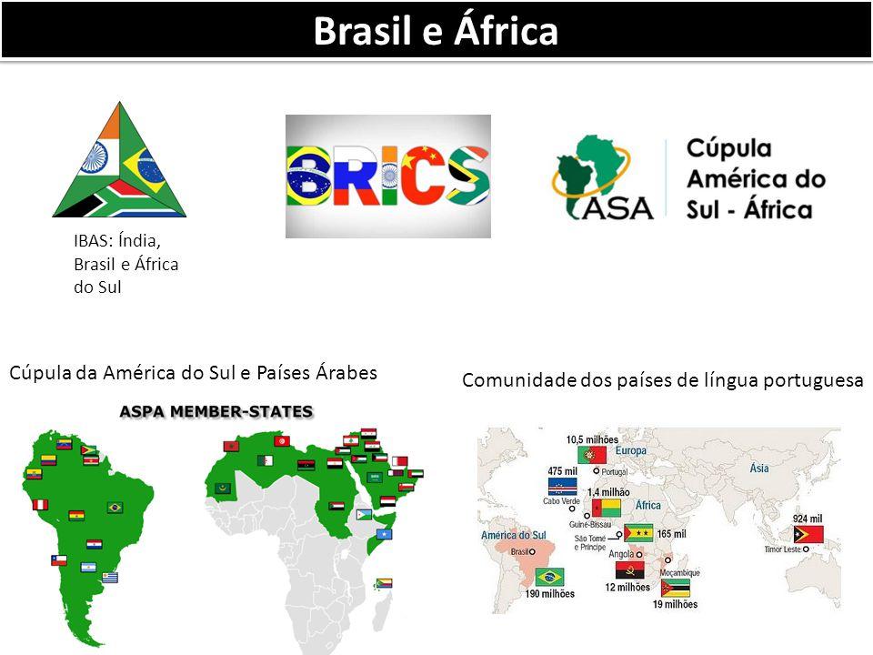 Brasil e África Cúpula da América do Sul e Países Árabes