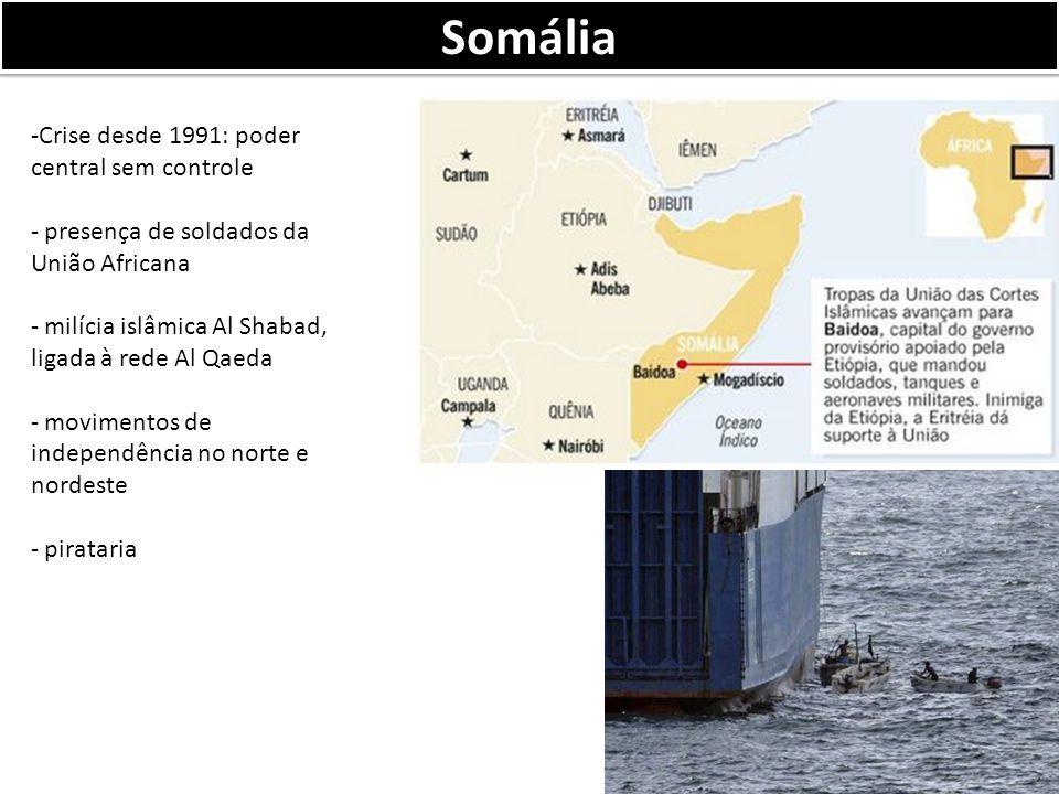 Somália Crise desde 1991: poder central sem controle