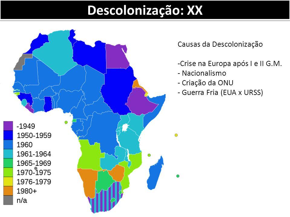 Descolonização: XX Causas da Descolonização