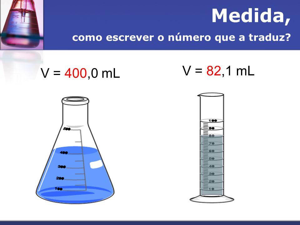 Medida, como escrever o número que a traduz V = 82,1 mL V = 400,0 mL