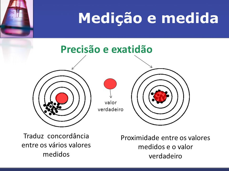 Medição e medida Precisão e exatidão