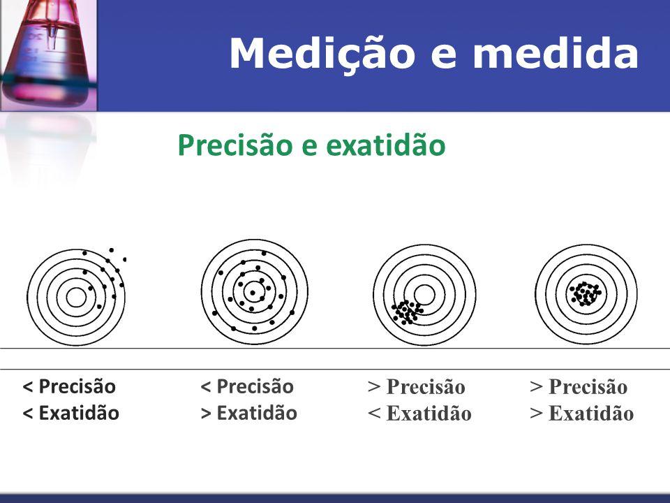 Medição e medida Precisão e exatidão < Precisão < Exatidão