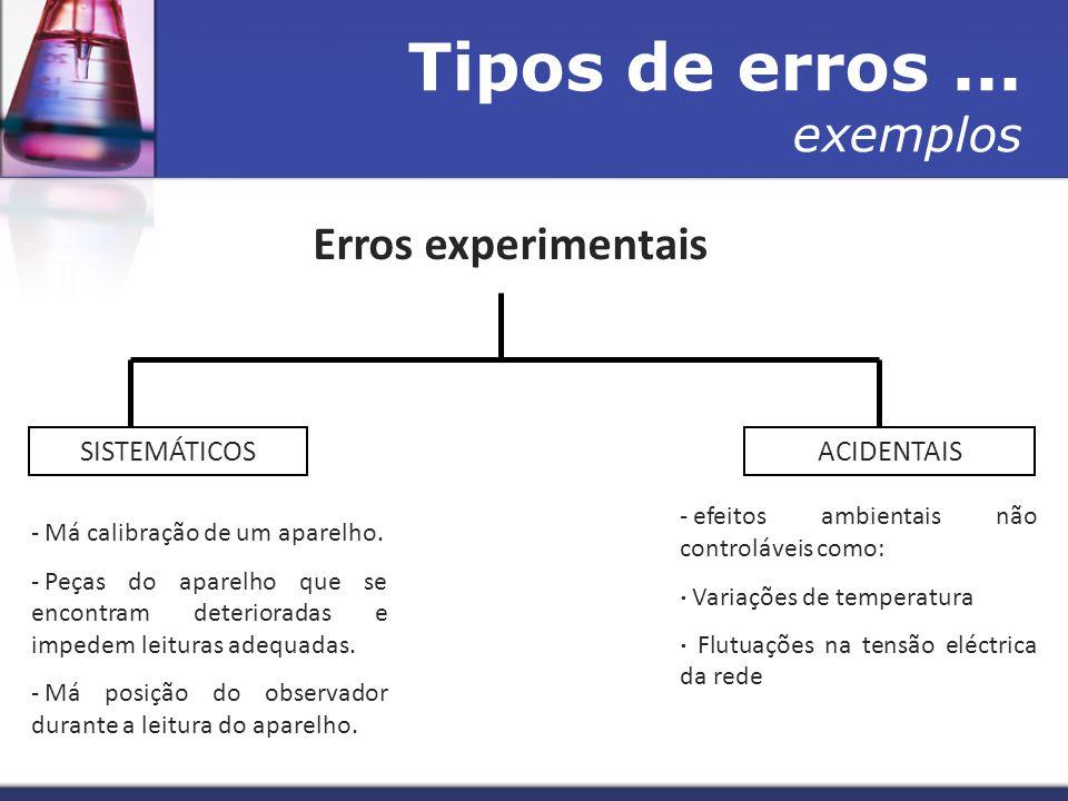 Tipos de erros ... exemplos