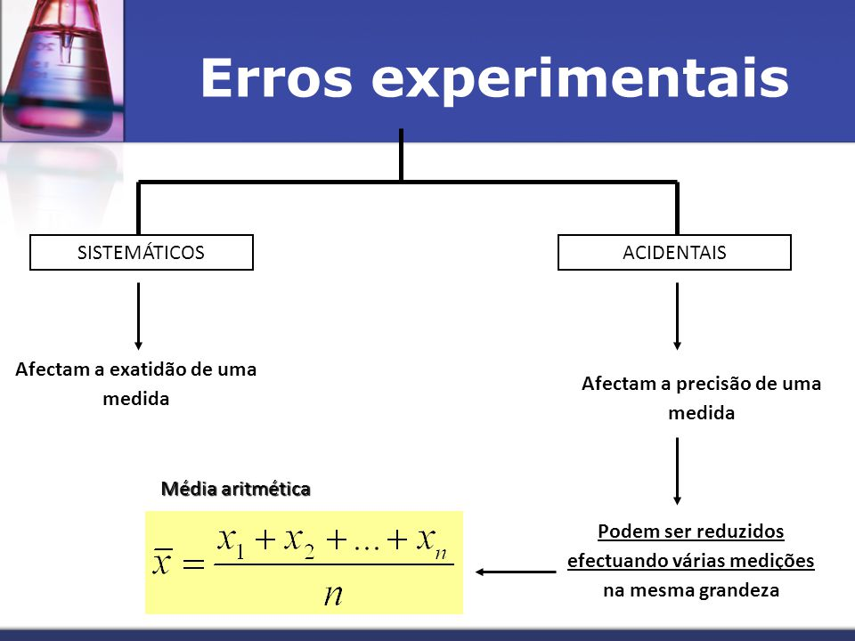 Erros experimentais SISTEMÁTICOS ACIDENTAIS