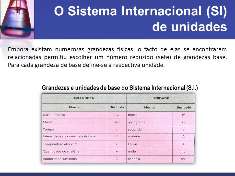 Grandezas e unidades de base do Sistema Internacional (S.I.)