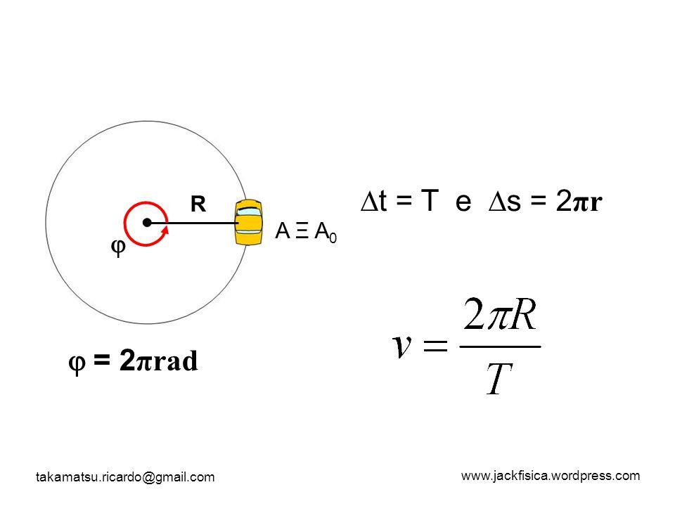 ∆t = T e ∆s = 2πr R A Ξ A0   = 2πrad