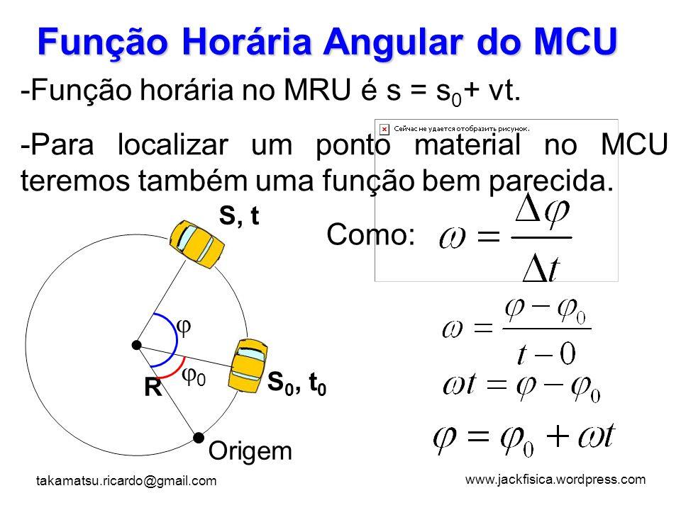 Função Horária Angular do MCU