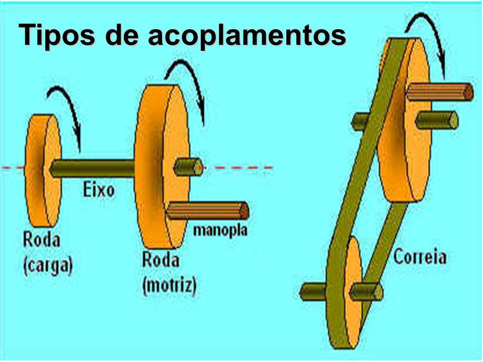 Tipos de acoplamentos