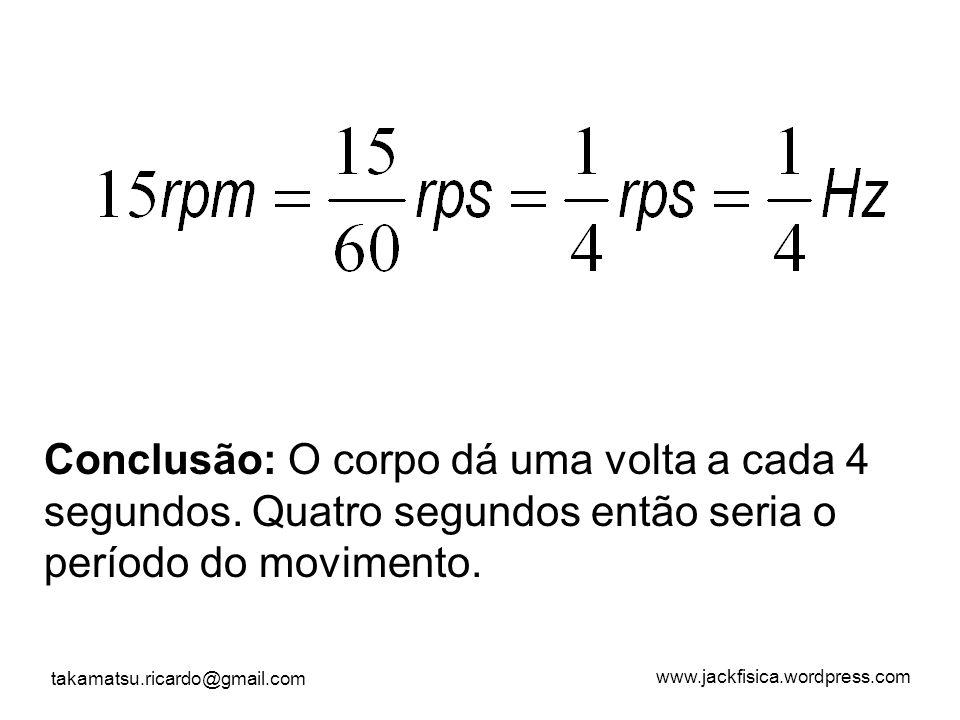 Conclusão: O corpo dá uma volta a cada 4 segundos