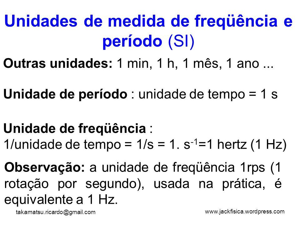 Unidades de medida de freqüência e período (SI)