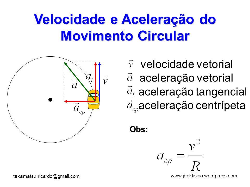 Velocidade e Aceleração do Movimento Circular