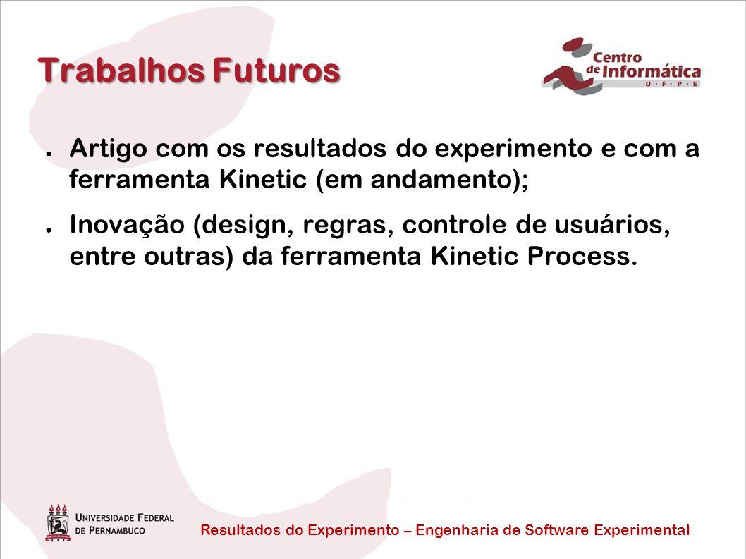 Trabalhos Futuros Artigo com os resultados do experimento e com a ferramenta Kinetic (em andamento);